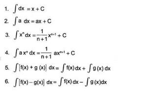 rumus-integral1
